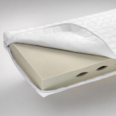 Froli Mobil Comfort Matratze